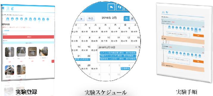 Mewix©CELN 実験電子ノート操作性